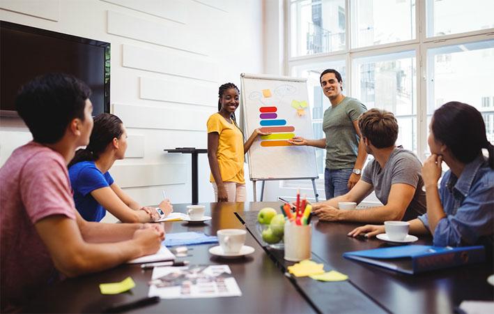 Os 4 pilares da liderança com Inteligência Emocional